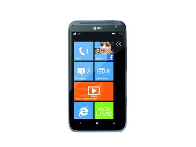 HTC Titan 2 entsperren